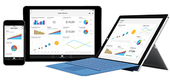 Power BI for Microsoft Dynamics NAV AX ERP CRM SAP HANA