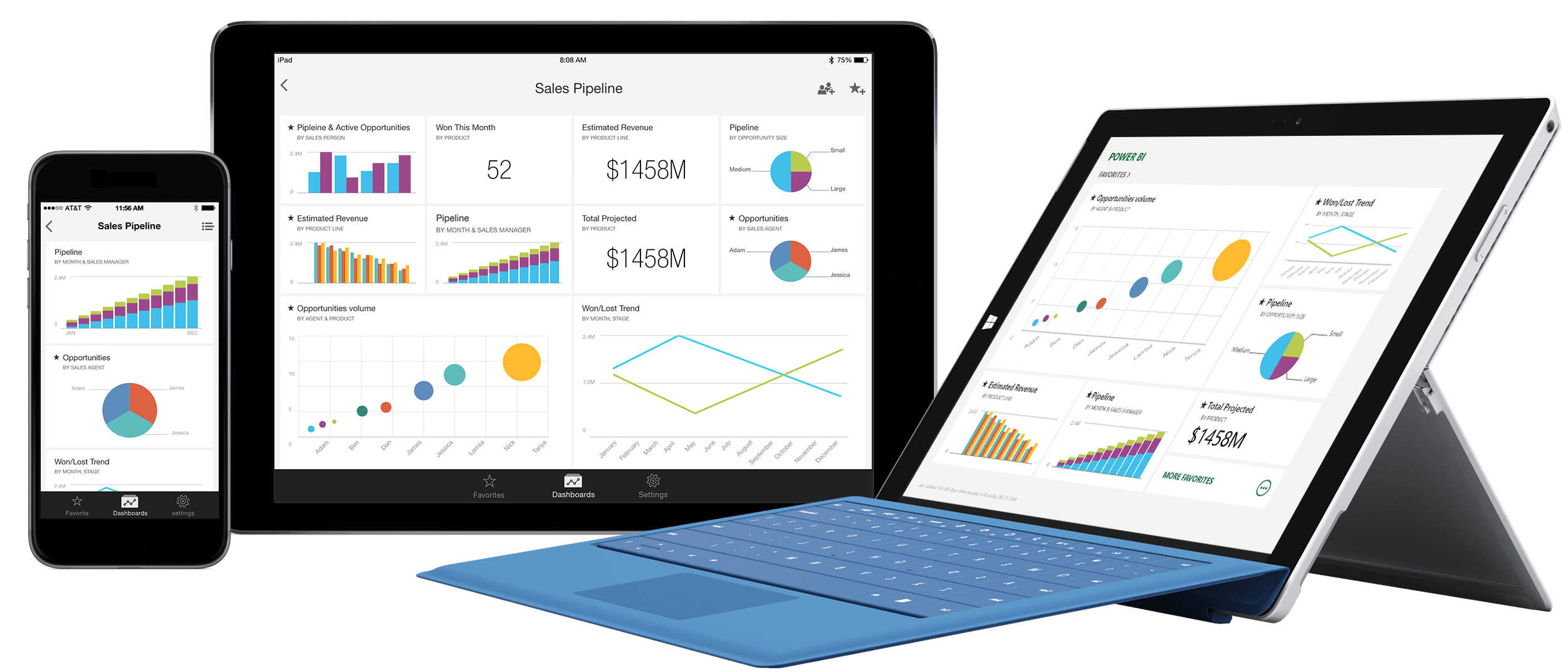 Power-BI-on-Microsoft-Dynamics-Business-Intelligence-for-NAV-and-AX-from-Hillstar