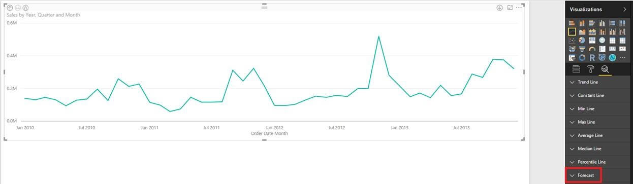 Power BI forecasting update Hillstar