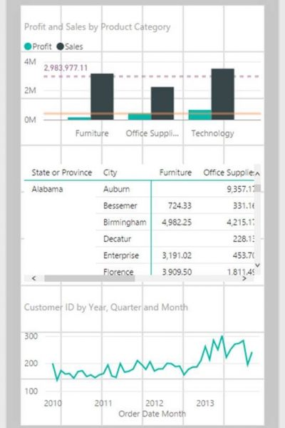Power-BI-update-september-2016-mobile-layout-report